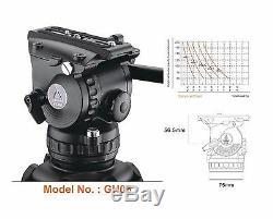 Eimage (GH06 head +760CT Carbon Fiber leg) tripod kit Bowl size 75mm Payload 6kg